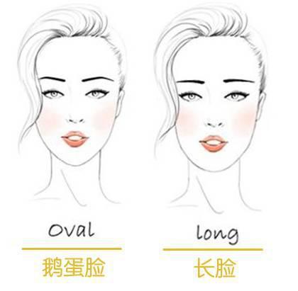 怎么根据脸型画眉毛